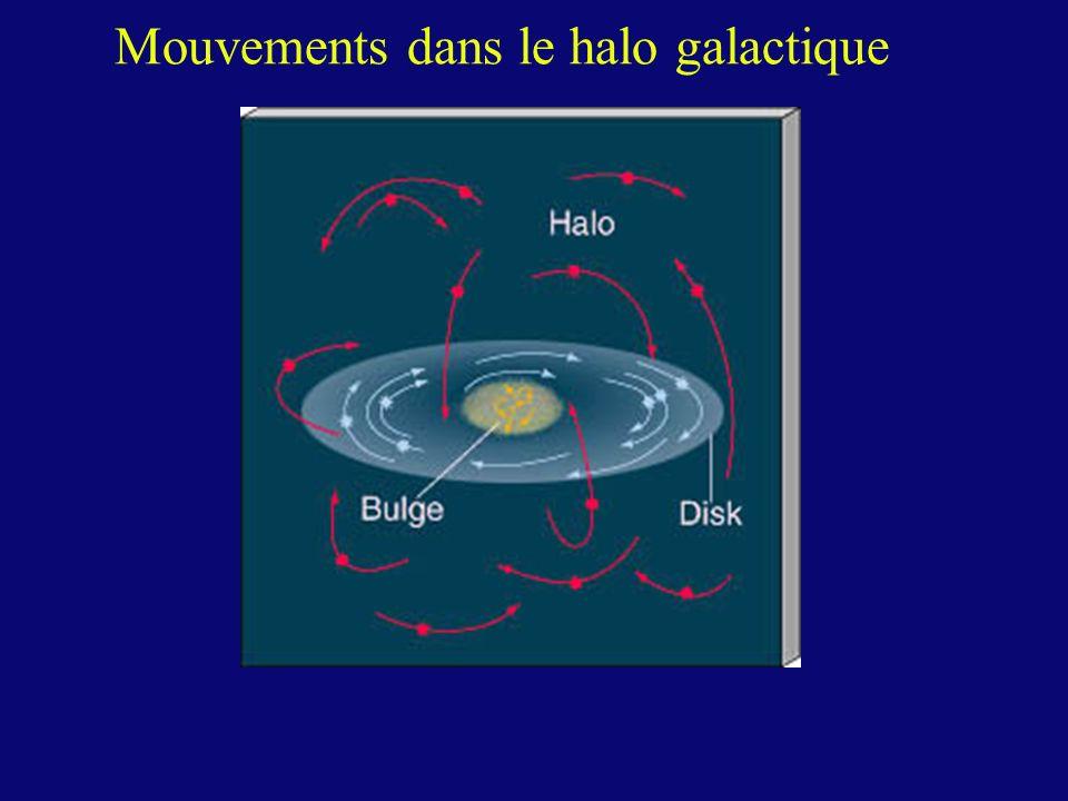 Mouvements dans le halo galactique