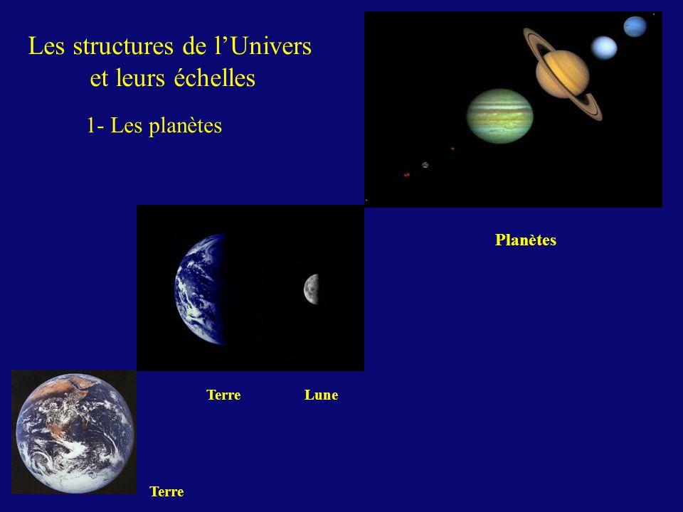 Les structures de l'Univers