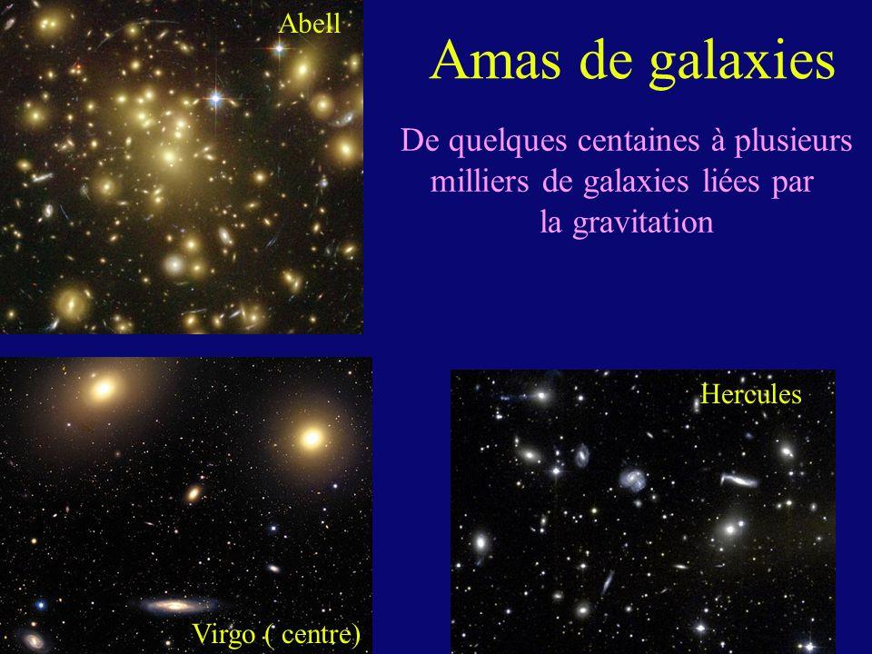 Amas de galaxies De quelques centaines à plusieurs