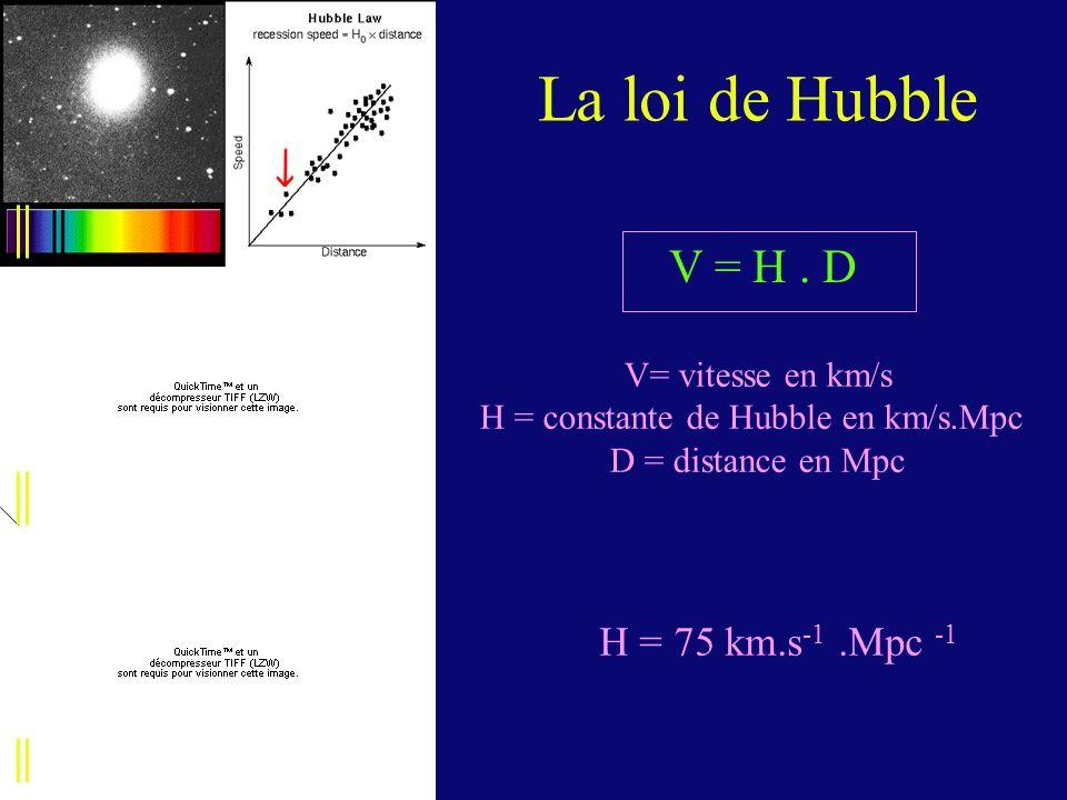 H = constante de Hubble en km/s.Mpc