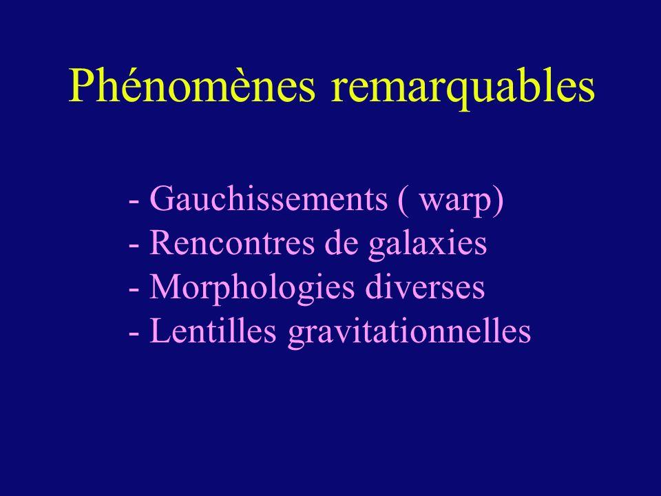 Phénomènes remarquables