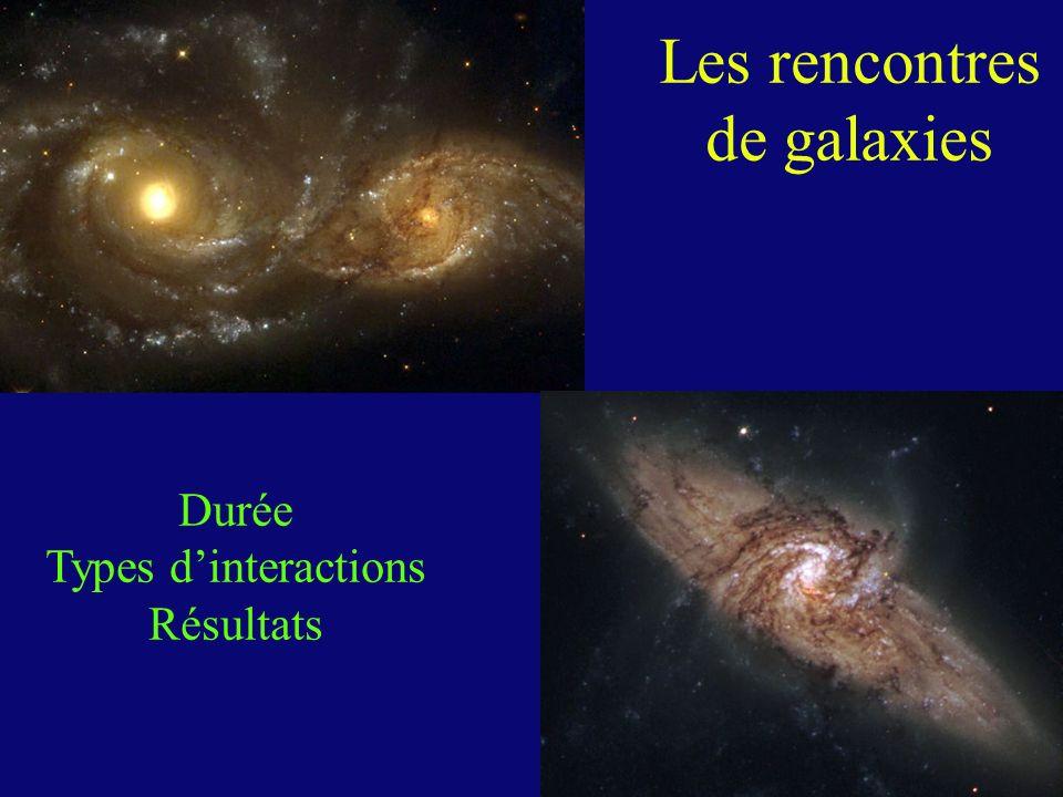 Les rencontres de galaxies Durée Types d'interactions Résultats