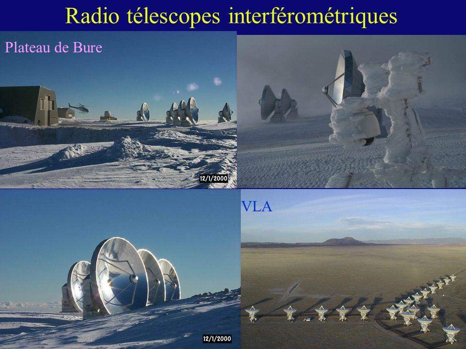 Radio télescopes interférométriques