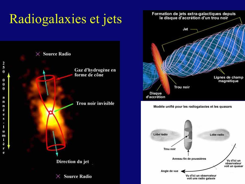 Radiogalaxies et jets