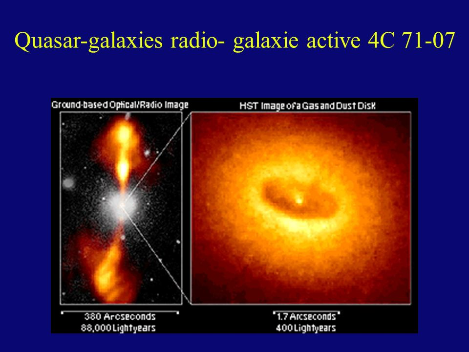 Quasar-galaxies radio- galaxie active 4C 71-07