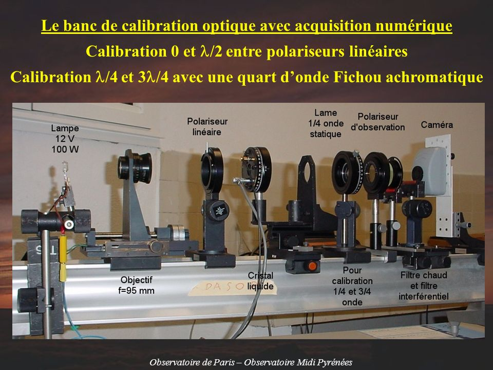 Le banc de calibration optique avec acquisition numérique