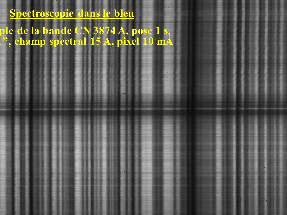 Spectroscopie dans le bleu