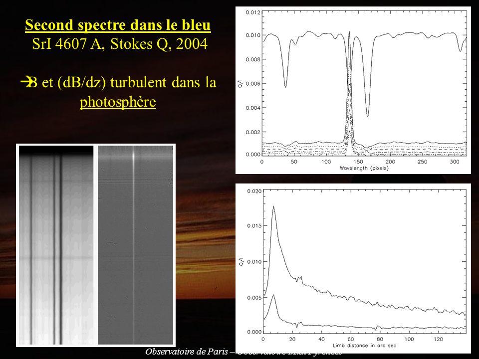 Second spectre dans le bleu SrI 4607 A, Stokes Q, 2004