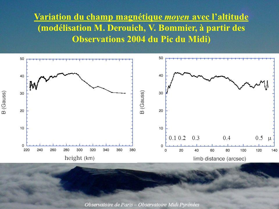 Variation du champ magnétique moyen avec l'altitude