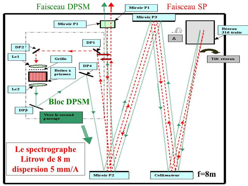 Le spectrographe Litrow de 8 m dispersion 5 mm/A