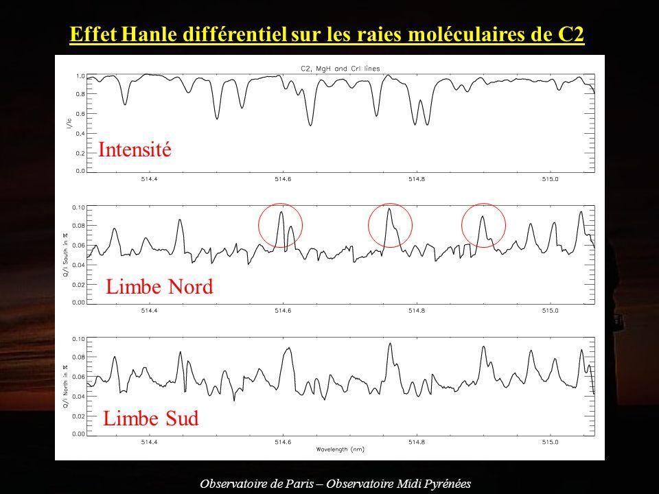 Effet Hanle différentiel sur les raies moléculaires de C2