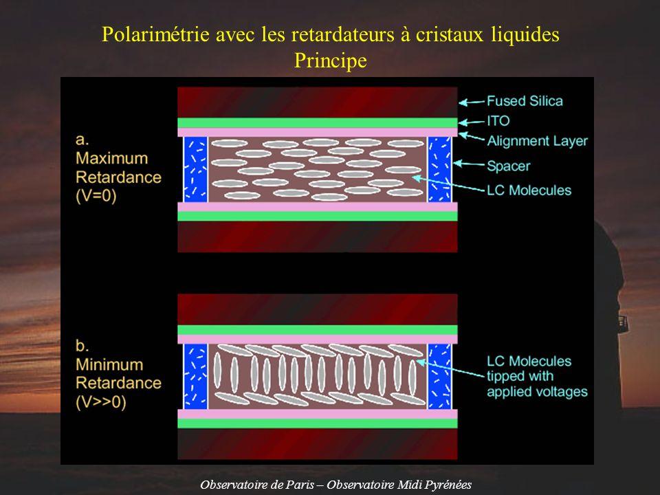 Polarimétrie avec les retardateurs à cristaux liquides Principe