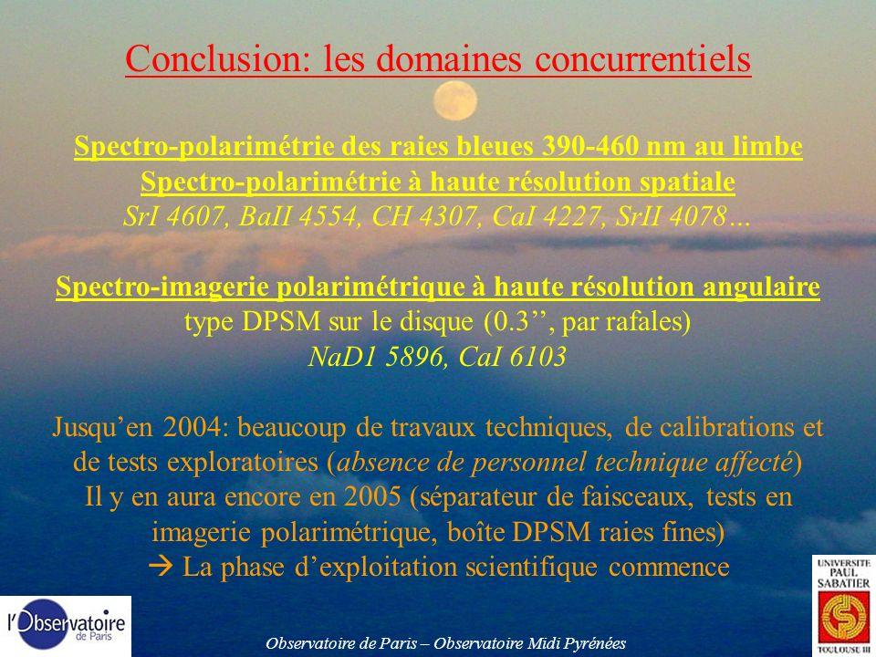 Conclusion: les domaines concurrentiels