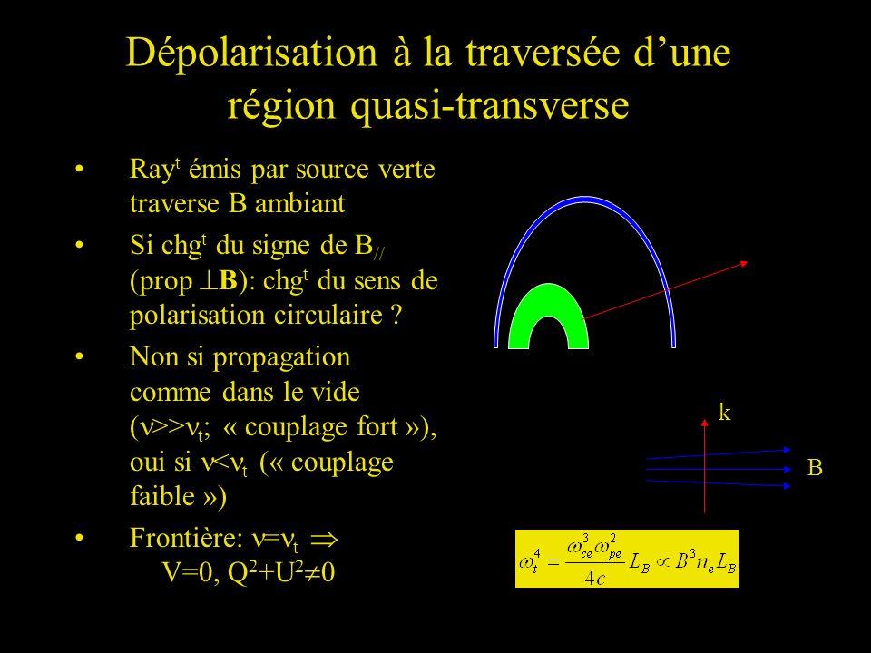 Dépolarisation à la traversée d'une région quasi-transverse