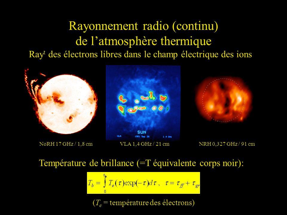 Rayonnement radio (continu) de l'atmosphère thermique