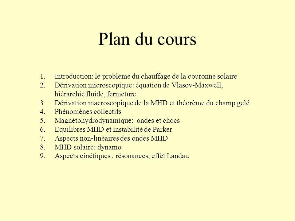 Plan du cours Introduction: le problème du chauffage de la couronne solaire.