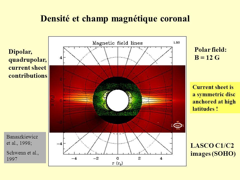 Densité et champ magnétique coronal
