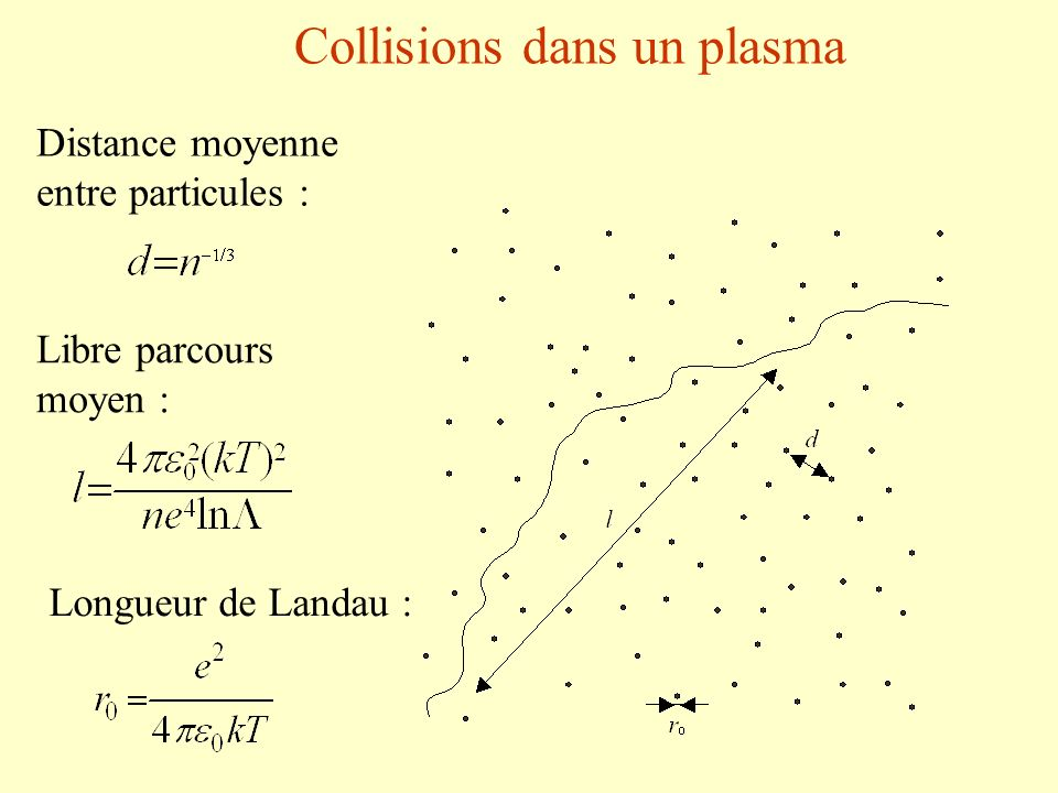 Collisions dans un plasma