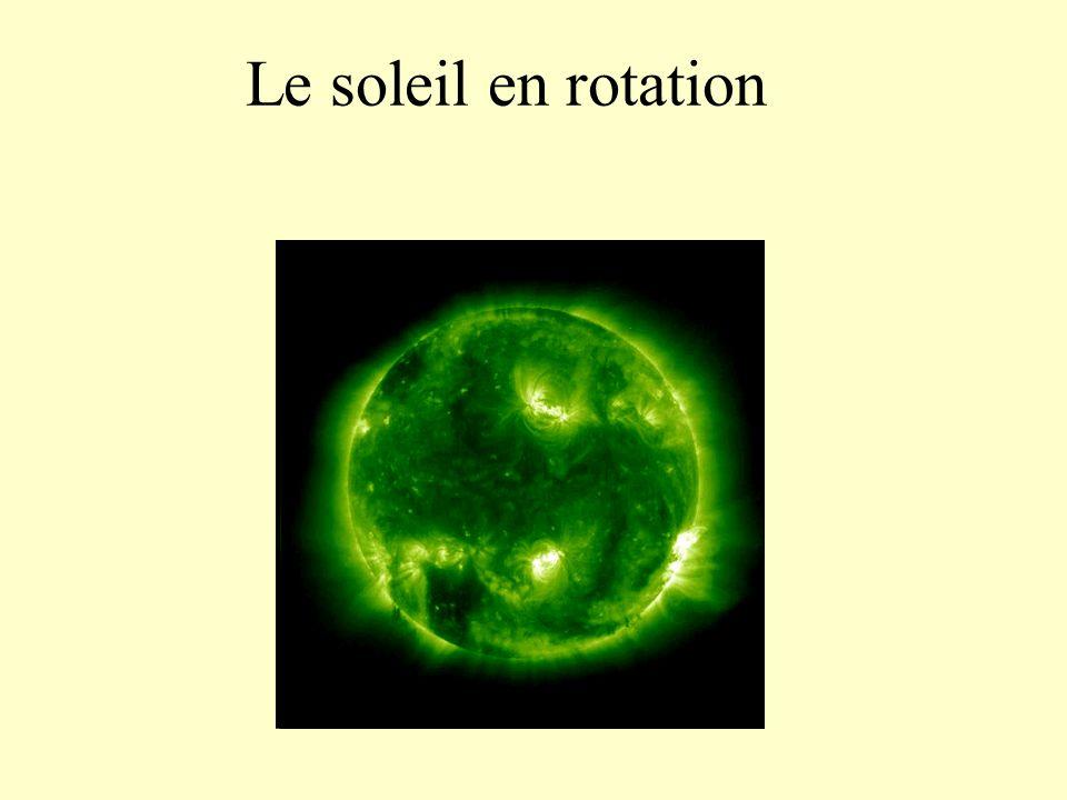 Le soleil en rotation