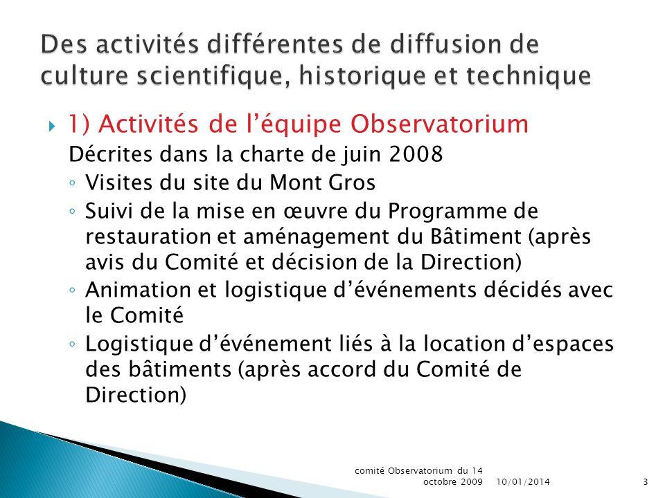 Des activités différentes de diffusion de culture scientifique, historique et technique