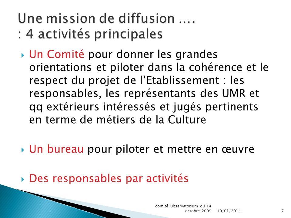 Une mission de diffusion …. : 4 activités principales