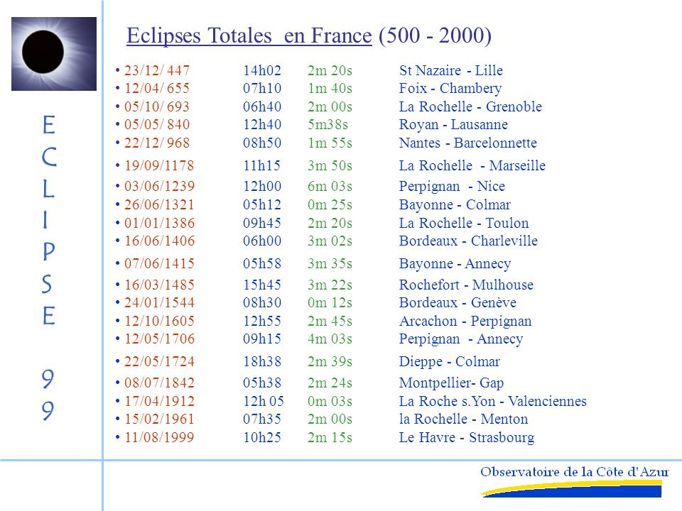 Eclipses Totales en France (500 - 2000)