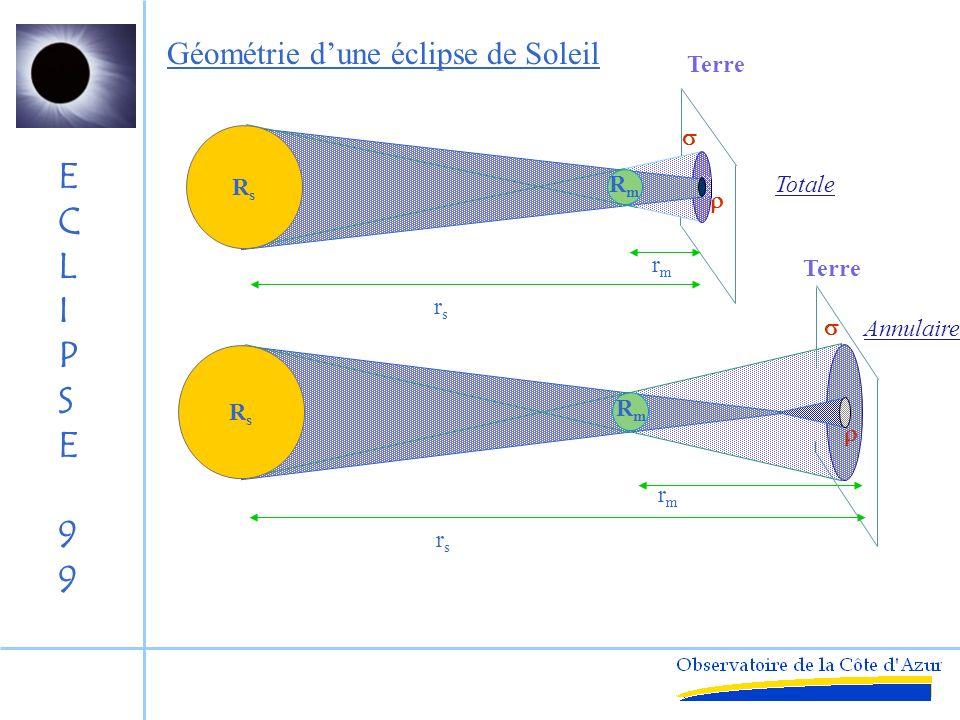 Géométrie d'une éclipse de Soleil