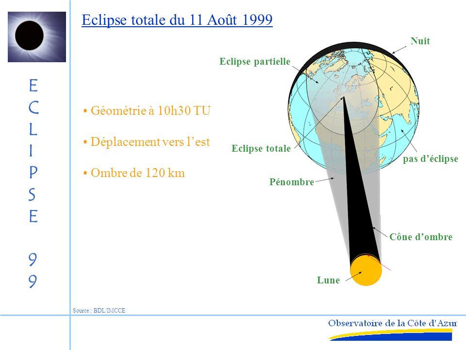 Eclipse totale du 11 Août 1999 Géométrie à 10h30 TU