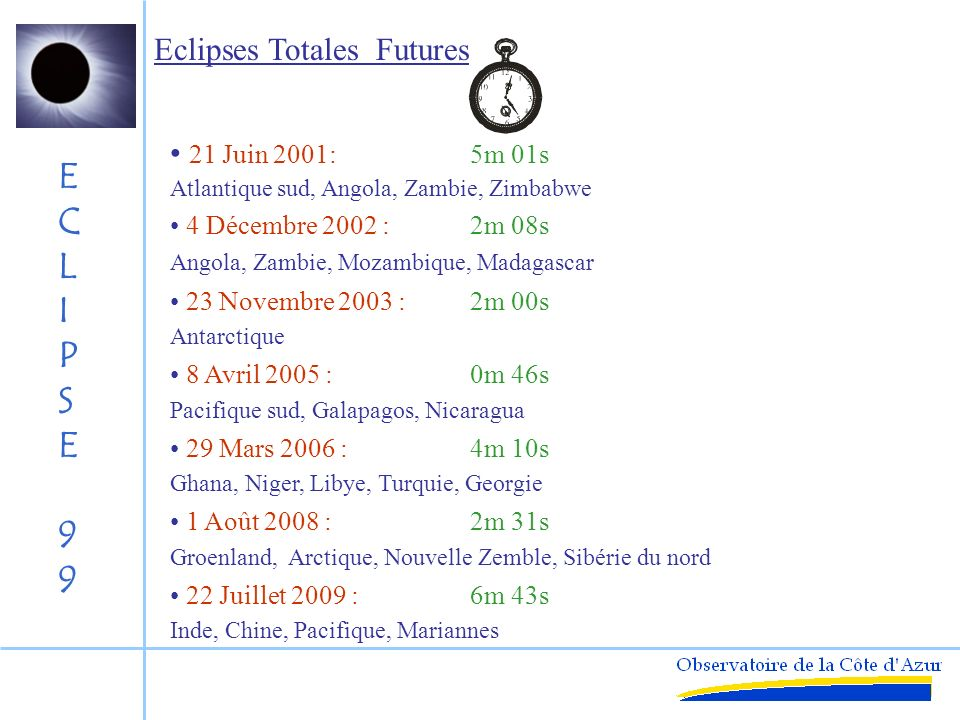 Eclipses Totales Futures