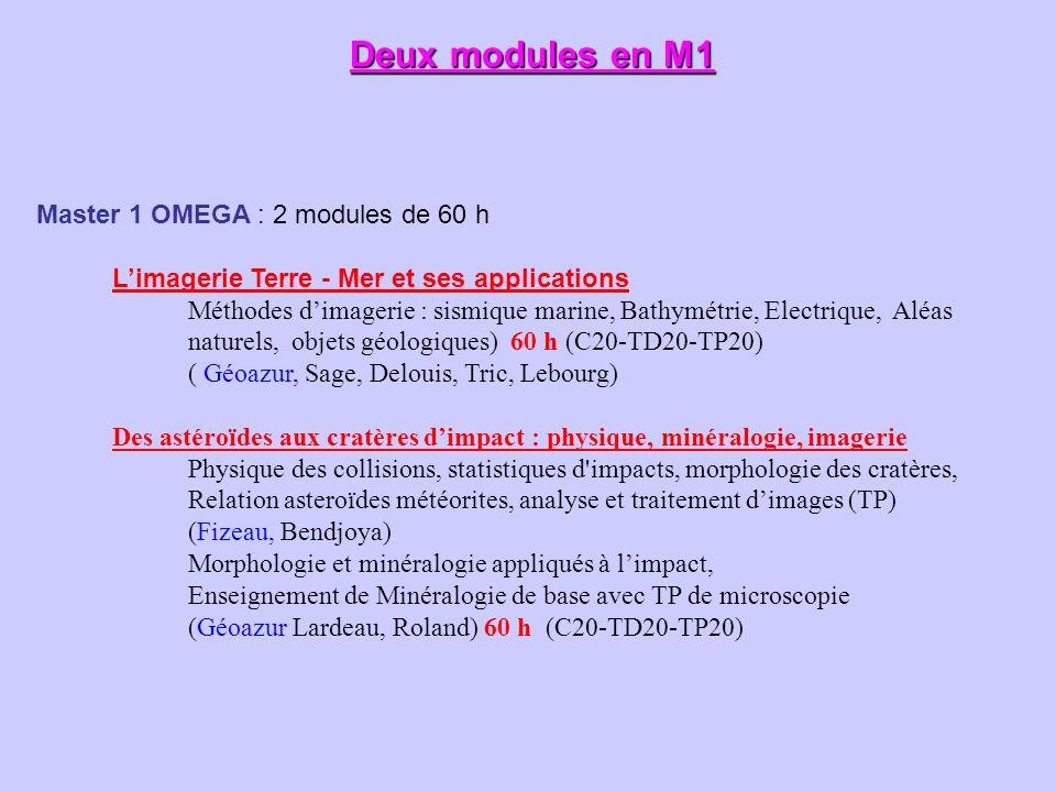 Deux modules en M1 Master 1 OMEGA : 2 modules de 60 h