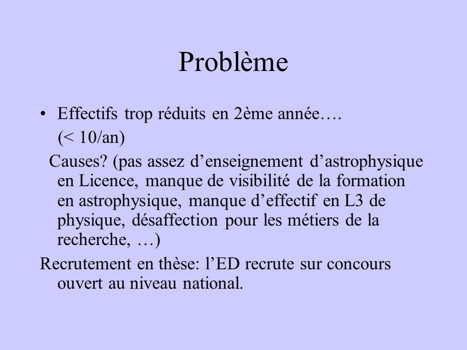 Problème Effectifs trop réduits en 2ème année…. (< 10/an)