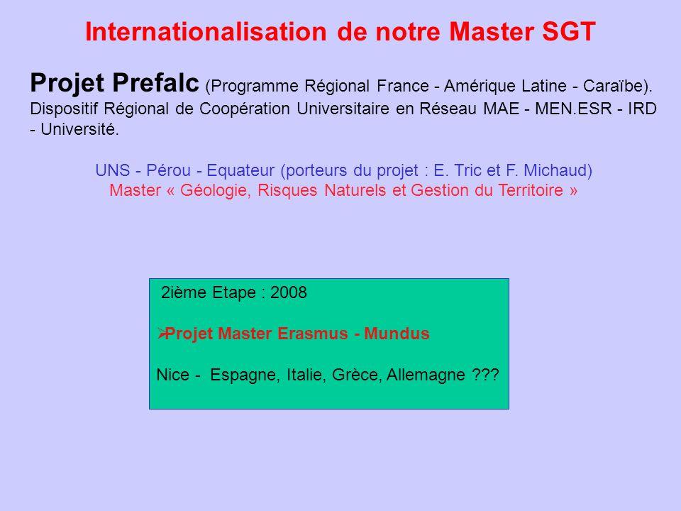 Internationalisation de notre Master SGT