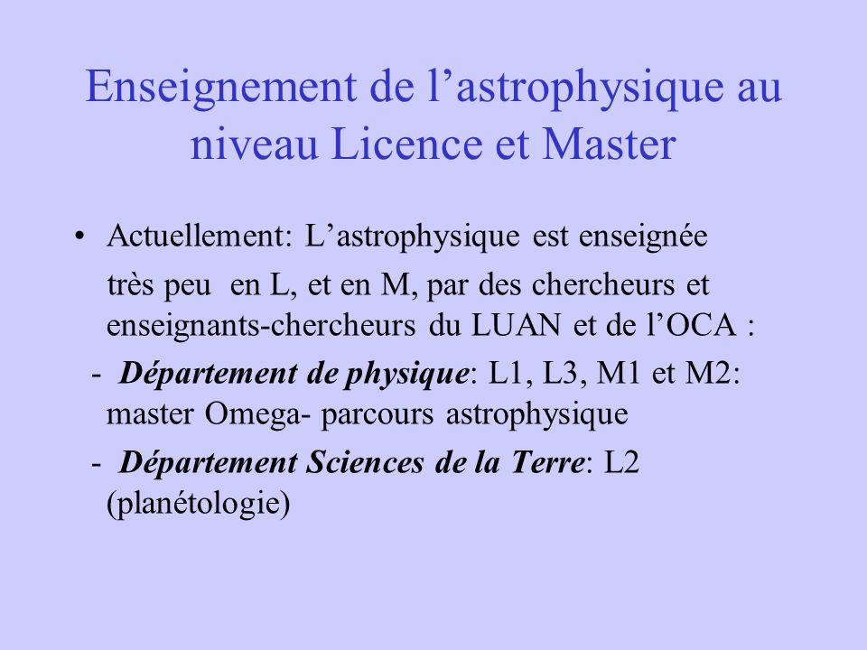 Enseignement de l'astrophysique au niveau Licence et Master
