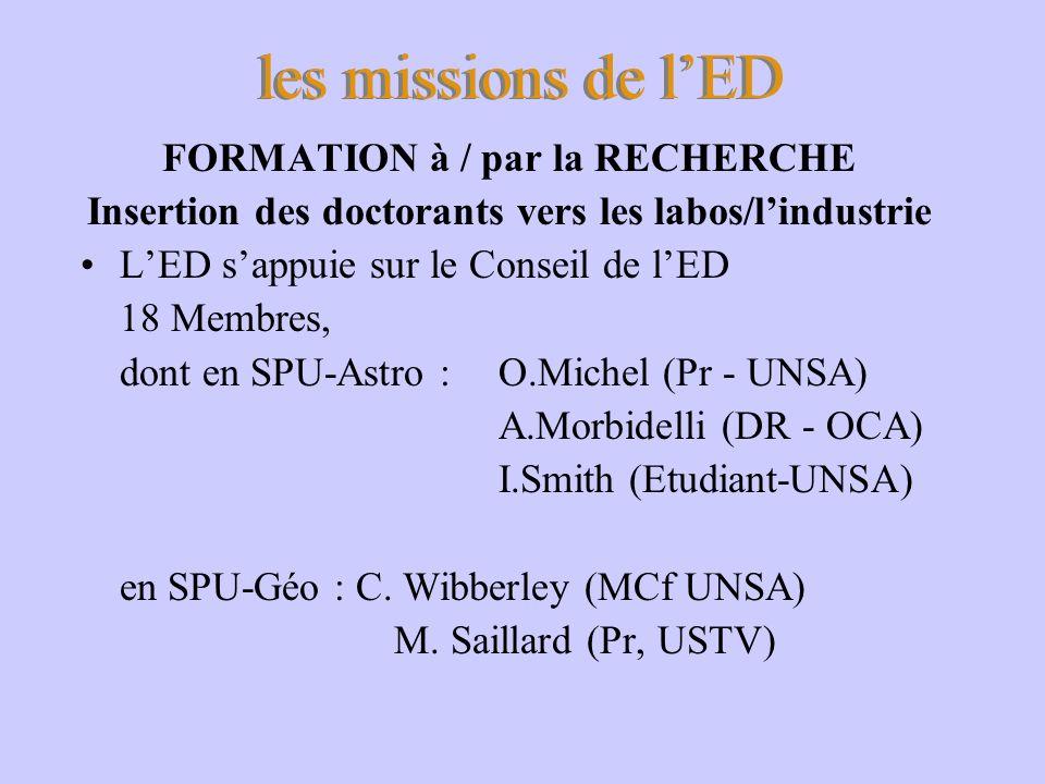 FORMATION à / par la RECHERCHE