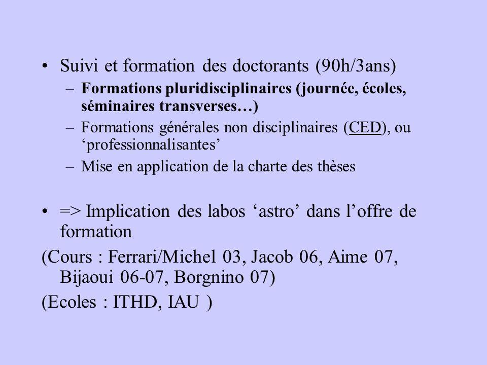 Suivi et formation des doctorants (90h/3ans)