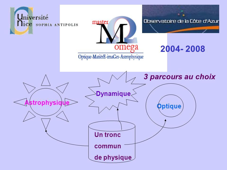 3 parcours au choix 2004- 2008 Dynamique Astrophysique Optique