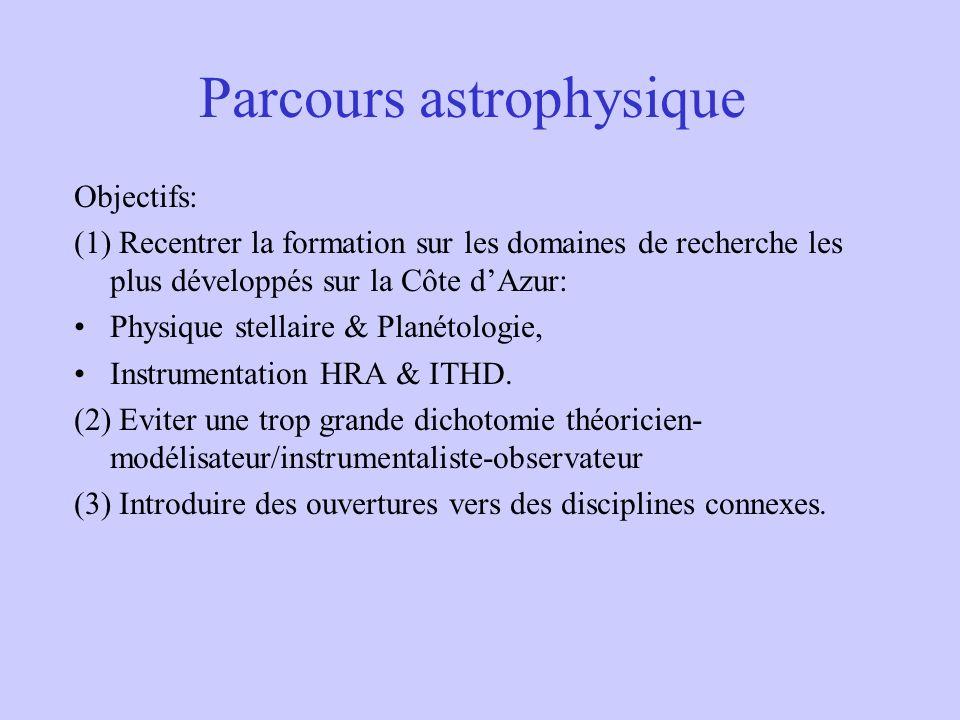 Parcours astrophysique