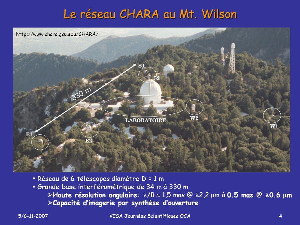 Le réseau CHARA au Mt. Wilson