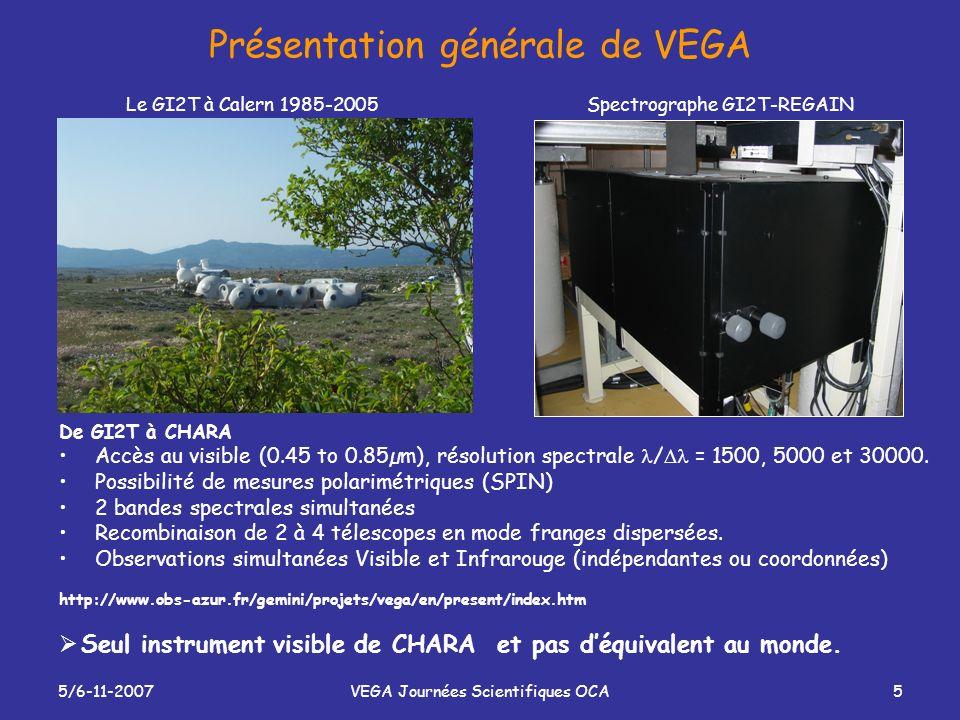 Présentation générale de VEGA
