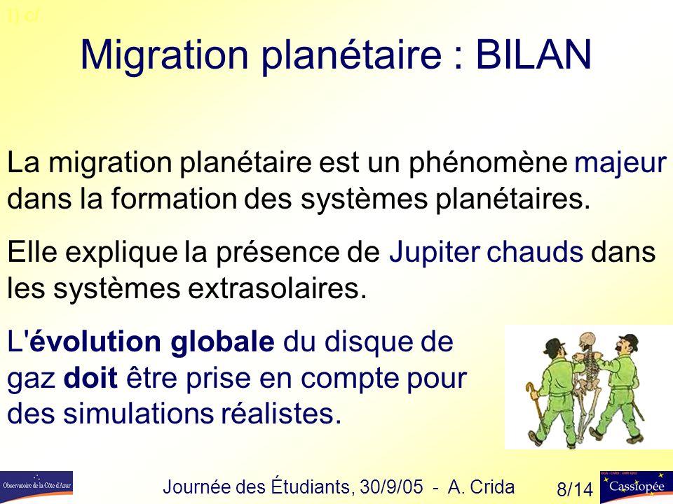 Migration planétaire : BILAN