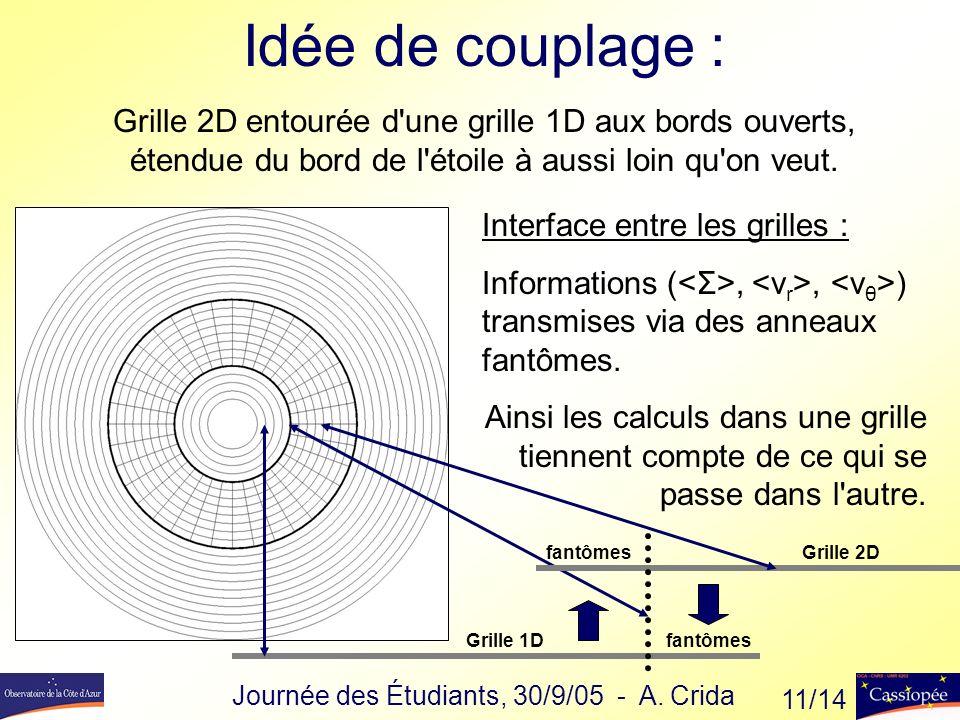 Journée des Étudiants, 30/9/05 - A. Crida