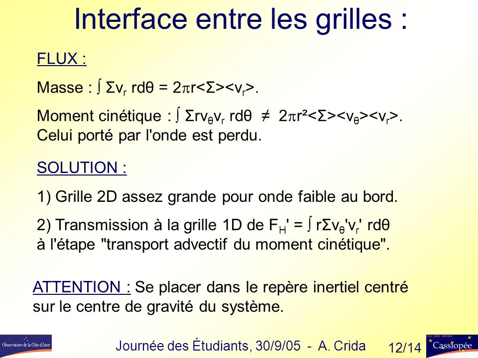 Interface entre les grilles :