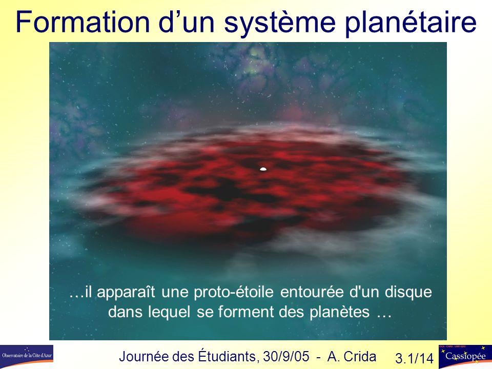 Formation d'un système planétaire