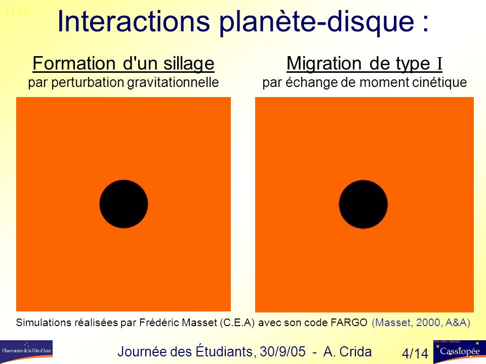Interactions planète-disque :