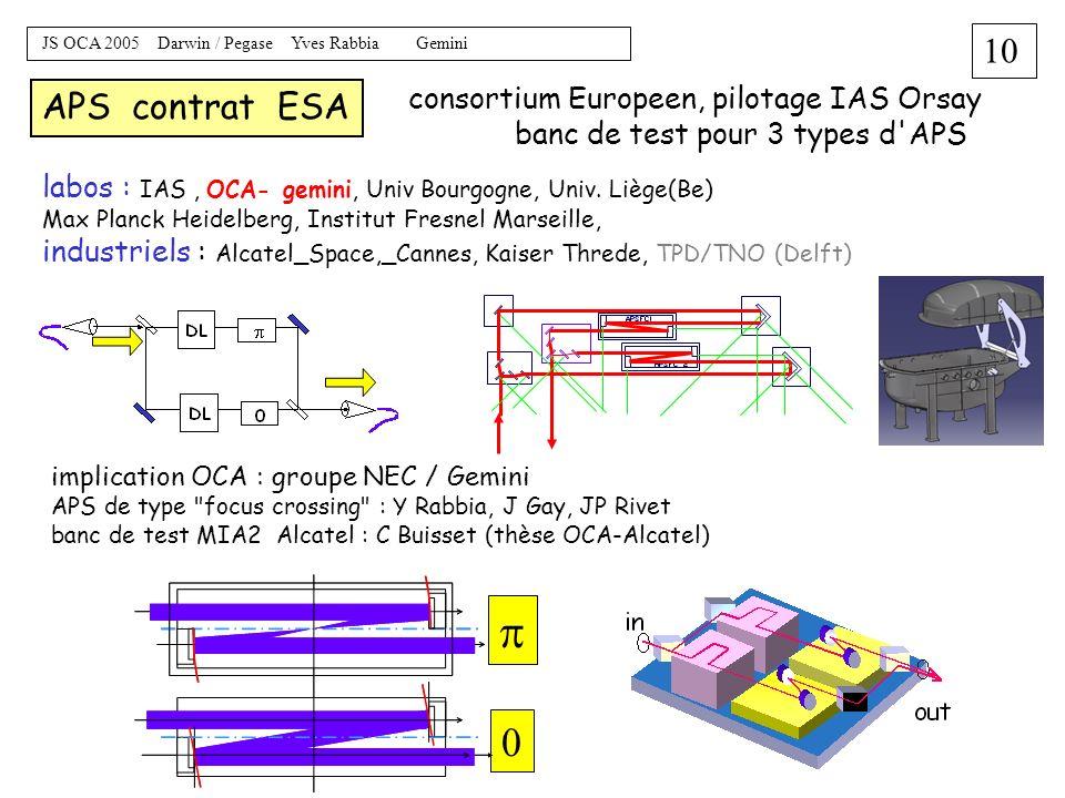 p APS contrat ESA consortium Europeen, pilotage IAS Orsay