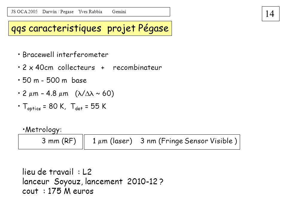 qqs caracteristiques projet Pégase
