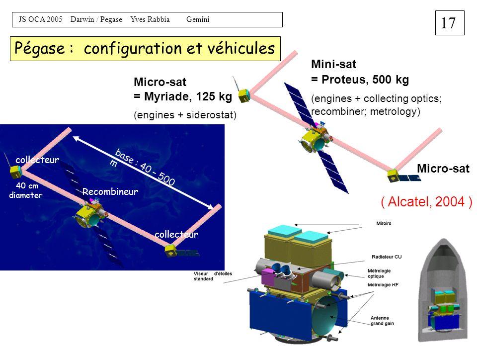 Pégase : configuration et véhicules