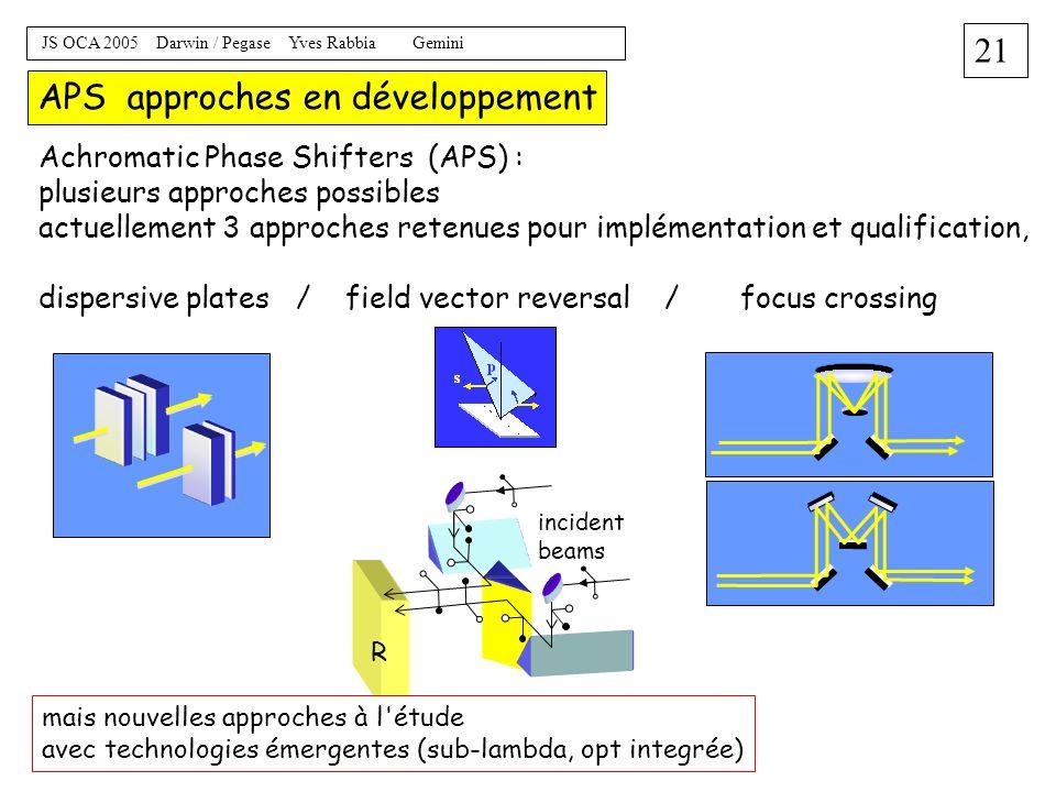 APS approches en développement