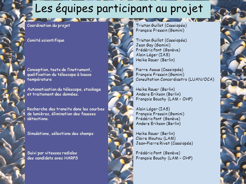 Les équipes participant au projet