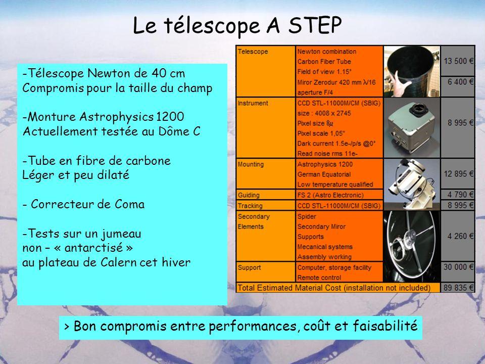 Le télescope A STEP -Télescope Newton de 40 cm. Compromis pour la taille du champ. -Monture Astrophysics 1200.